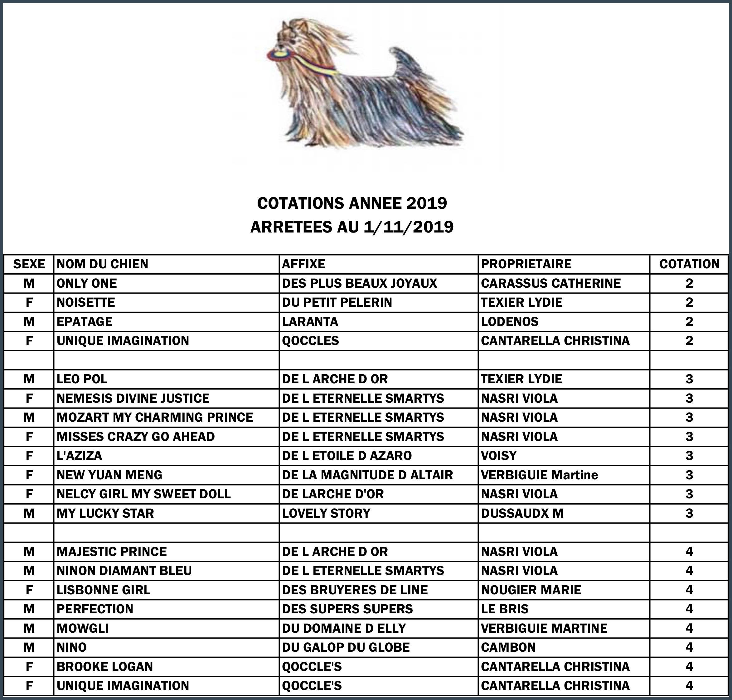 liste cotations 2019.xls